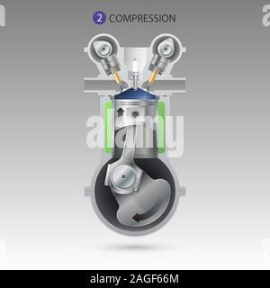 Verdichtungstakt Motor. Vector Illustration - Stockfoto