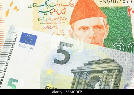 Euro Rupien