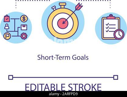 Kurzfristige Ziele