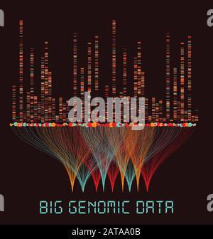 Darstellung von Big Genomic Data - DNA-Test, Barcodierung, Genome Map Architecture - Vector Graphic Template