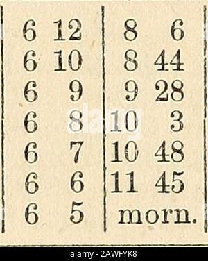 Richard Frotscher's Almanach- und Gartenhandbuch für die Südstaaten . .15d. 2 Std. 40 m. Morgen. Neumond 23d. Gh. 0,33 m. Morgen. Erstes Quartal 30 d. 4 Std. 27 m. Abend. Tag i ^^^ t ^^Month&Weekl h. In. 1 li. M. Mond r. U. S. h. M. 1 iThurs. 2 Frid. 3 Sa, 5 375 385 39 6 23 [11 386 22 morn.6 21 112 46 CHROiVOLiOGY -OF - IMFORTANR EVENTy. Napoleon, III., gefangen in Sedan, 1870.Great Fire in London, 1666.Cromwell, starb. 1658. 36) 12. Sonntag nach der Dreifaltigkeit. Markieren. 7. Tage Länge, 12h. 40 m, 4 §1111. 5 40 6 20 1 58 5 Mo. 5 42 6 18 3 9 6 Tues. 5 43 6 17 4 19 7 wed, 5 44 6 16 Rises. 8. Donnerstag 5 45 6 15 6 2 - Stockfoto