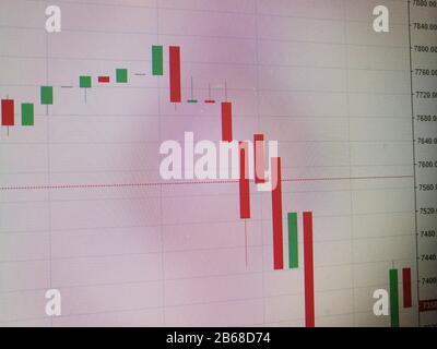 Fluktuationen der Finanzmarktkerzen auf dem LCD-Bildschirm des Händlers - Stockfoto
