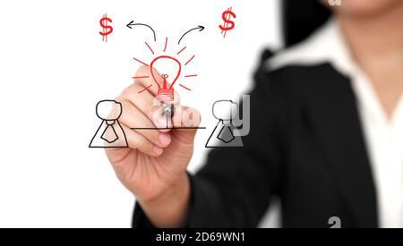 Business Hand Writing Big Idea Team für Kreativität Team für Brainstorming Konzept (Selective Focus bei Pen).