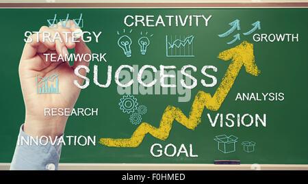 Handzeichnung Erfolg Texte und Cartoons auf grüne Tafel - Stockfoto