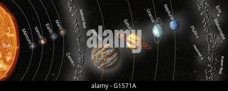 Kunstwerk Erde Sonnensystem, zeigt die acht Planeten, die Sonne und Zwerg Planeten umkreisen. Die acht Planeten, - Stockfoto