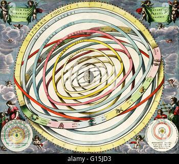 Orbium Planetarum Terram Complectentium Scenographia. Szenografie der planetarischen Bahnen die Erde umfasst. Darstellung - Stockfoto