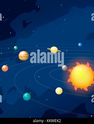 Comic-style Artwork des Sonnensystems, die zeigen die Wege der acht großen Planeten, die sie umkreisen die Sonne. - Stockfoto
