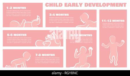 Baby Entwicklungsstufen Meilensteine zunächst ein Jahr. Kind Meilensteine des ersten Jahres. Vector Illustration - Stockfoto