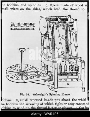 Detailliertes Design für einen großen thread Spinnmaschinen - Stockfoto