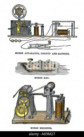 Diagramme von Morse telegraph Apparate und registrieren. Hand - farbige Holzschnitt - Stockfoto