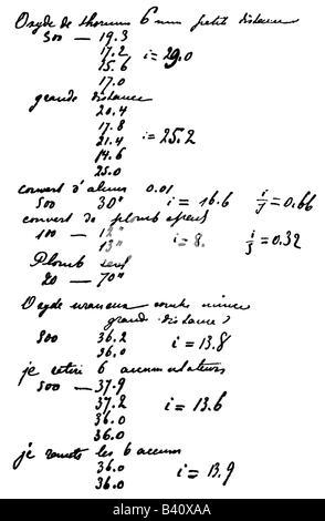 Curie, Marie, 7.11.1867 - 4.7.1934, französischer Physiker, Notizen, Handschrift, - Stockfoto