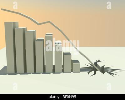 Ein 3d gerendert Balkendiagramm zeigt kontinuierliche Rückgang bis die Linie durch den Boden stürzt.