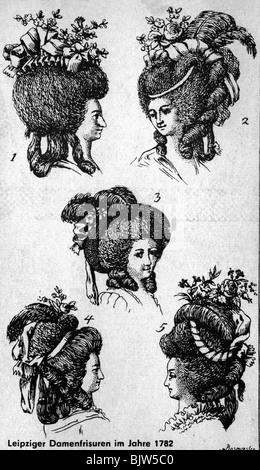 Fashion 18 Jahrhundert Frisuren Verschiedene Damen Aus Einem