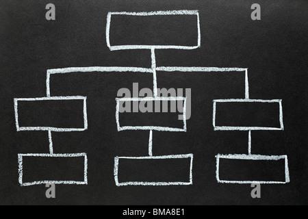Leere Organisation Flussdiagramm auf einer Tafel gezeichnet. - Stockfoto