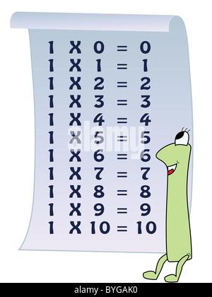 Zahlen Reihe