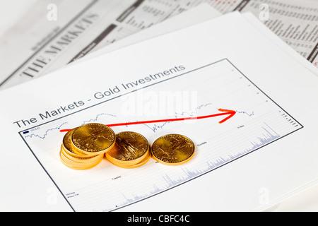 Gold Eagle 1 Unze Münzen gestapelt in Graphen der Goldpreise im Wirtschaftsteil der Zeitung mit Diagrammen - Stockfoto