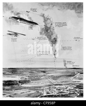 Wie ein deutscher Zeppelin von Leutnant Warneford VC zerstört wurde - Stockfoto