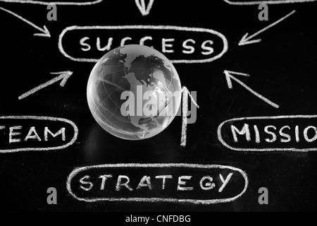Flussdiagramm auf einer Tafel - Stockfoto