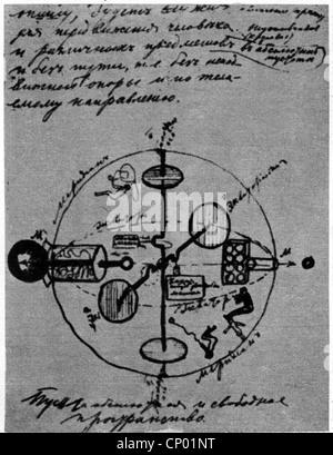 Tsiolkovskii, Konstantin Eduardowitsch, 17.9.1857 - 19.9.1935, russischer Physiker, Mathematiker, Skizze, ein Raumfahrzeug, - Stockfoto