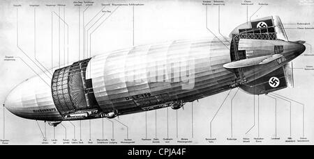 Querschnitt der LZ 129 Hindenburg - Stockfoto