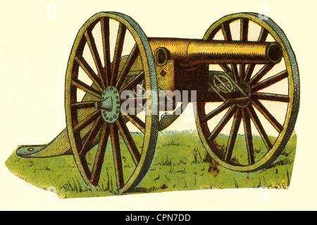 Artillerie Spiele