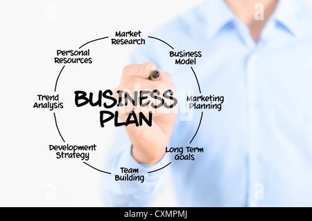 Junger Geschäftsmann Erstellung Business-Plan-Konzept. Isoliert auf weiss.