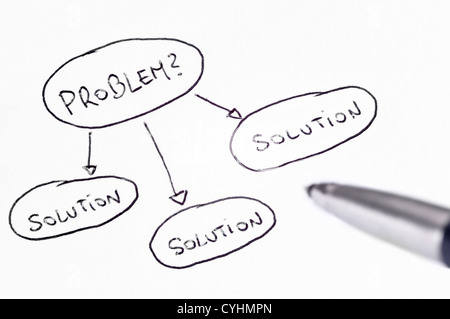 Problem und Lösung handschriftlichen Diagramm mit einem Stift an der Seite - Stockfoto