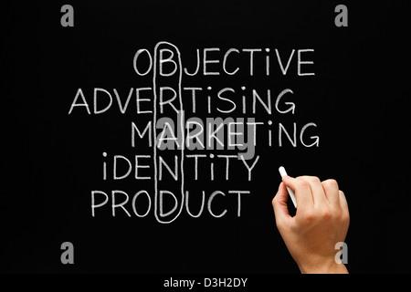 Handzeichnung Markenkonzept mit weißer Kreide auf eine Tafel. - Stockfoto
