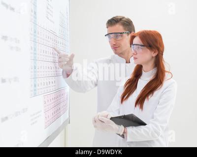 Nahaufnahme von zwei kaukasischen Nachwuchswissenschaftlern vor ein Periodensystem mit einem von ihnen auf ein Element - Stockfoto