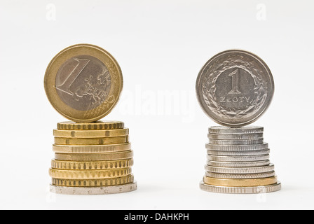 Geld Gewinn Diagramm Des Polnischen Zloty Münzen Wert Stockfoto