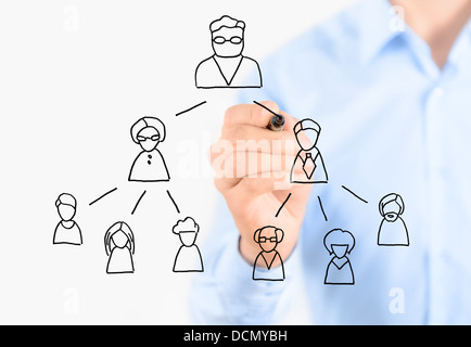 Multi-Level Marketing - Stockfoto