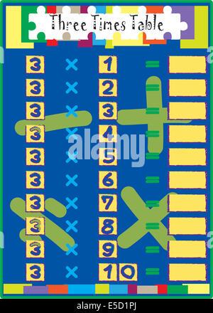 Fein Freie Multiplikation Tests Fotos - Gemischte Übungen ...