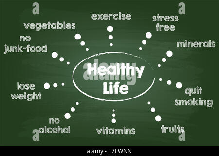 Gesunder Lebensstil Chart Skizze auf Blackboard - Stockfoto