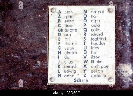 Phonetische Schreibweise Kodex, Feldtelefon, deutsche Wehrmacht, Zweiter Weltkrieg - Stockfoto