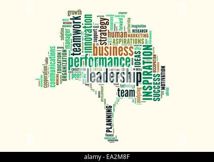 Konzeptionelle Text Wortwolke oder Tagcloud isoliert auf weißem Hintergrund, Metapher für Business, Team, Teamarbeit, management Stockfoto