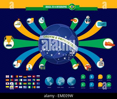 Brasilien Fussball Meisterschaft Infografik Fusball Vorlage Fur Game