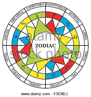 astrologie sternzeichen mit radix tierkreiszeichen. Black Bedroom Furniture Sets. Home Design Ideas