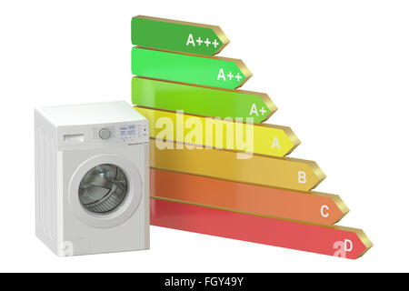 Energie-Effizienz-Konzept mit Waschmaschine