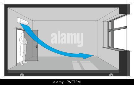 Diagramm eines Raumes mit errichtet in einer abgehängten Decke ...