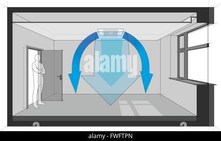 Decke Klimaanlage, Split System auf blauem Hintergrund installiert ...