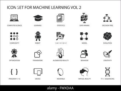 Smart Machine learning-Vektor Icon set. Symbole für Informatik, lernen, Komplexität, Optimierung, Statistiken - Stockfoto