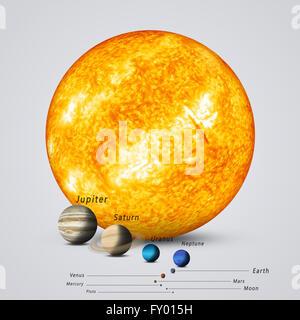 Sonne und Sonnensystem Planeten voller Größenvergleich - Stockfoto