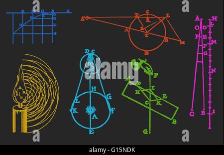 Sechs frühe Physik Diagramme aus der wissenschaftlichen Revolution ...