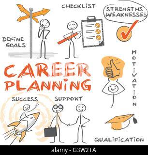 Planung der beruflichen Laufbahn. Diagramm mit Keywords und handgezeichneten Figuren - Stockfoto