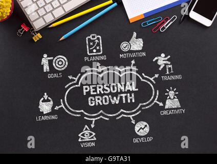 Persönlichen Wachstums-Chart mit Keywords und Symbole auf Tafel - Stockfoto