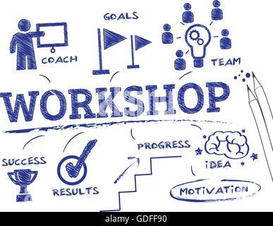 Workshop. Diagramm mit Keywords und Symbole - Stockfoto