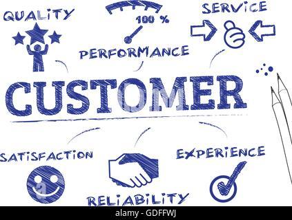 Kunden. Diagramm mit Keywords und Symbole - Stockfoto