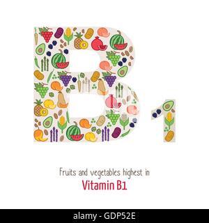 Obst Und Gemüse Die Höchsten Vitamin C C Komponieren Brief Form