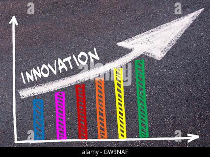 Bunte Grafik gezeichnet über Asphalt und Wort INNOVATION mit Richtungspfeil, Business-Design-Konzept - Stockfoto