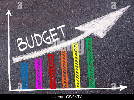 Bunte Grafik gezeichnet über Asphalt und Wort BUDGET mit Richtungspfeil, Business-Design-Konzept - Stockfoto